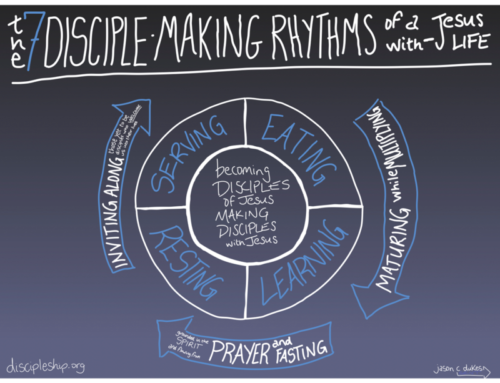 The 7 Disciple-Making Rhythms of Jesus