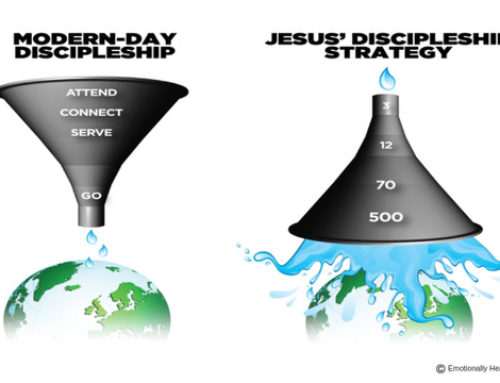 New Graphic – Jesus' Discipleship Strategy