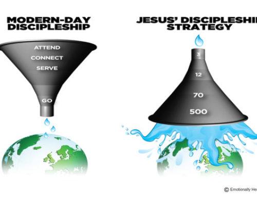 New Graphic – Jesus' Discipleship Strategy